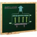 Pizarra verde marco de fibra melaminada. Medidas: 40 x 50 cm. Ref. 14-1